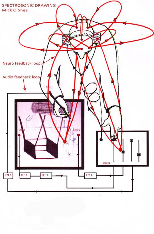 Spectrosonic Drawings   Mick O'Shea