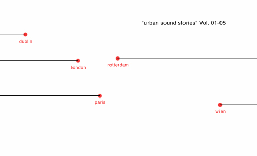 """urban sound stories"" Vol. 01-05"